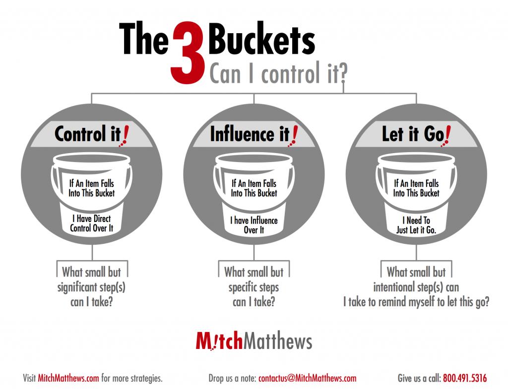 M.Matthews-3-Buckets copy